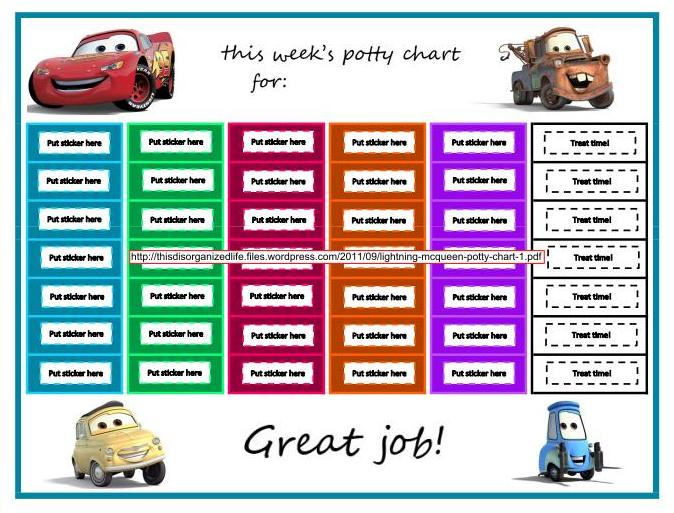 picture regarding Free Printable Potty Training Charts called Potty-Working out Chart: \u201cCars\u201d Concept Totally free Printable! This